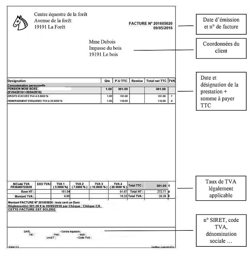 facture internet fevrier 2013